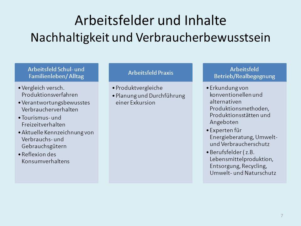 Arbeitsfelder und Inhalte Nachhaltigkeit und Verbraucherbewusstsein Arbeitsfeld Schul- und Familienleben/ Alltag Vergleich versch. Produktionsverfahre