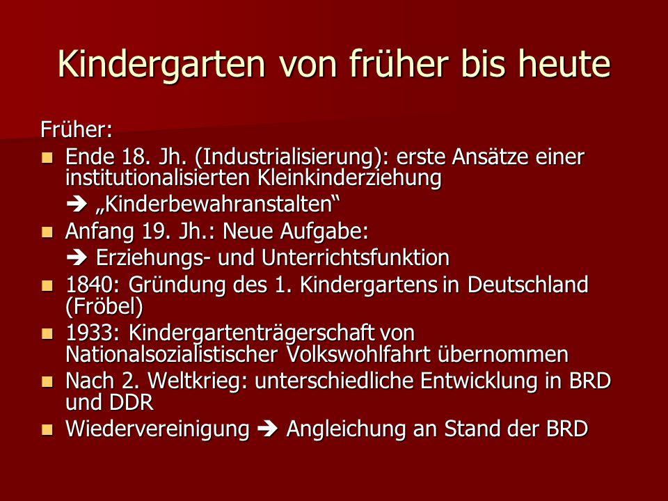 Kindergarten von früher bis heute Früher: Ende 18. Jh. (Industrialisierung): erste Ansätze einer institutionalisierten Kleinkinderziehung Ende 18. Jh.