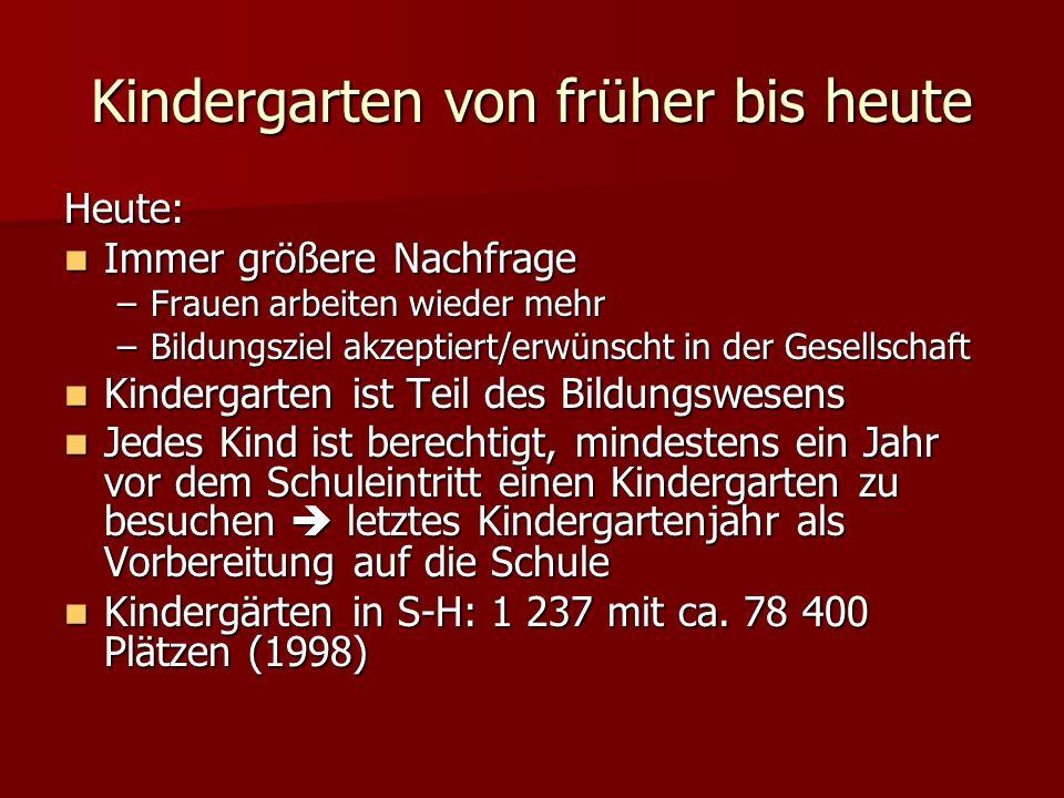 Kindergarten von früher bis heute Heute: Immer größere Nachfrage Immer größere Nachfrage –Frauen arbeiten wieder mehr –Bildungsziel akzeptiert/erwünsc