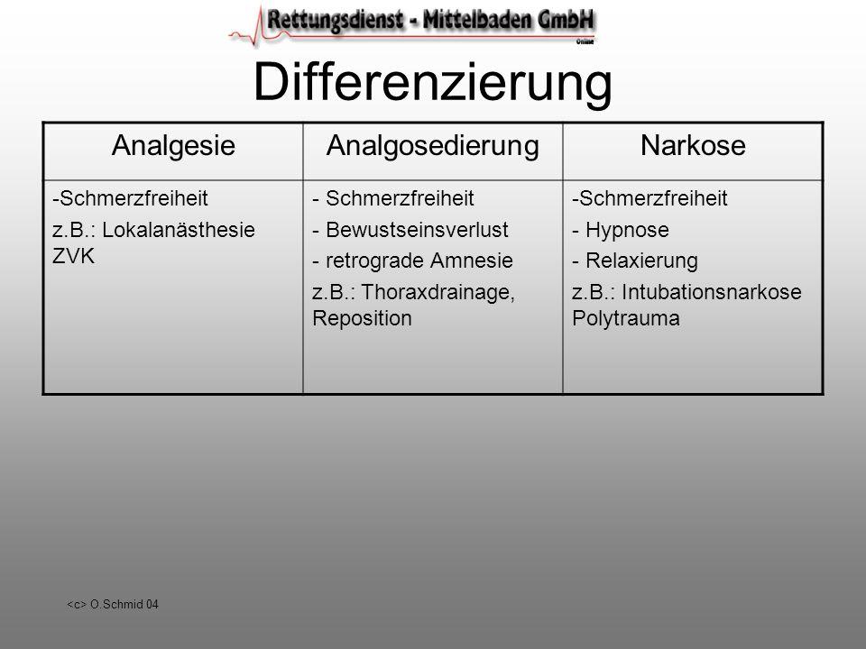 O.Schmid 04 Differenzierung AnalgesieAnalgosedierungNarkose -Schmerzfreiheit z.B.: Lokalanästhesie ZVK - Schmerzfreiheit - Bewustseinsverlust - retrog