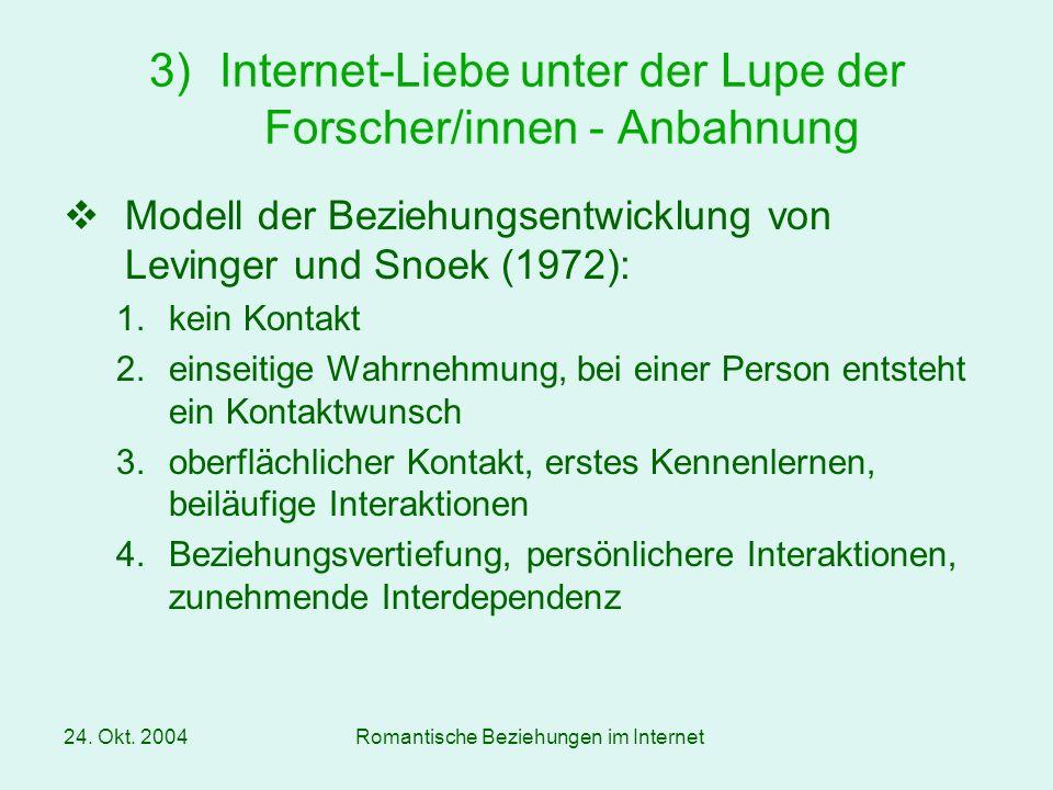 24. Okt. 2004Romantische Beziehungen im Internet Modell der Beziehungsentwicklung von Levinger und Snoek (1972): 1.kein Kontakt 2.einseitige Wahrnehmu