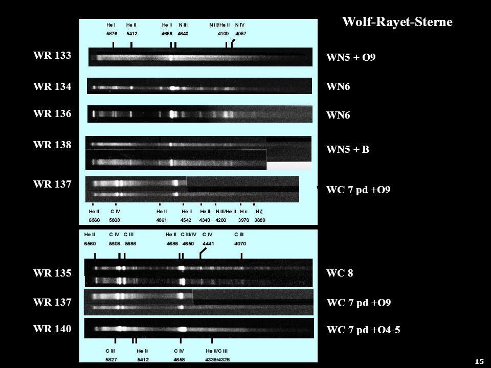 16 WR 133 WR 134 WR 136 WR 138 WR 137 WR 135 WR 137 WR 140 WC 7 pd +O4-5 WC 7 pd +O9 WC 8 WC 7 pd +O9 WN5 + B WN6 WN5 + O9 Wolf-Rayet-Sterne 15