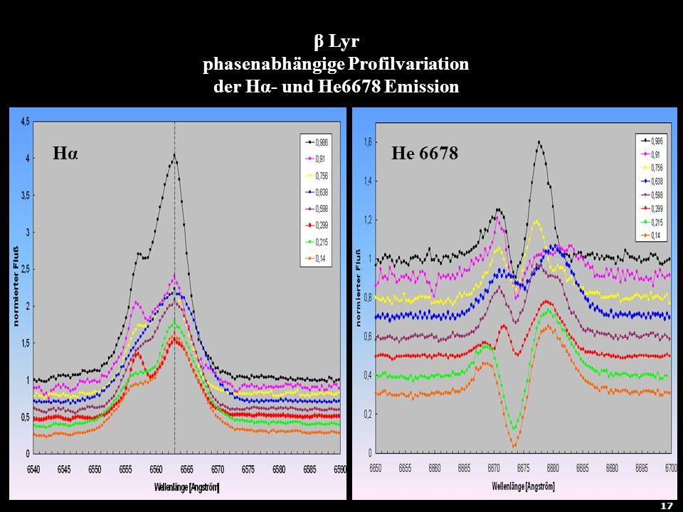 18 β Lyr phasenabhängige Profilvariation der Hα- und He6678 Emission HαHαHe 6678 17