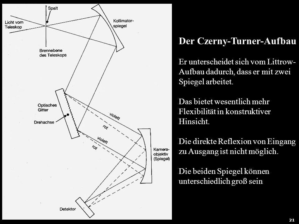 22 Der Czerny-Turner-Aufbau Er unterscheidet sich vom Littrow- Aufbau dadurch, dass er mit zwei Spiegel arbeitet. Das bietet wesentlich mehr Flexibili
