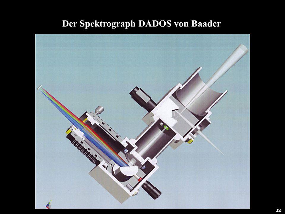 23 Der Spektrograph DADOS von Baader 22