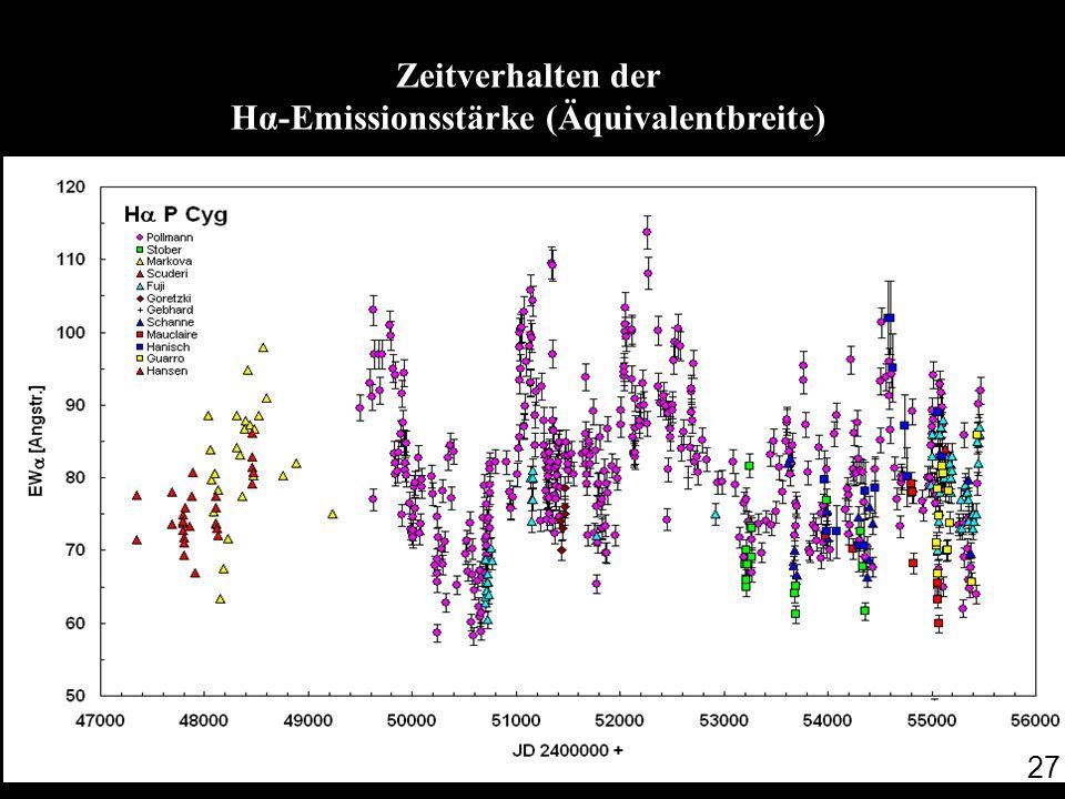 Zeitverhalten der Hα-Emissionsstärke (Äquivalentbreite) 25 27