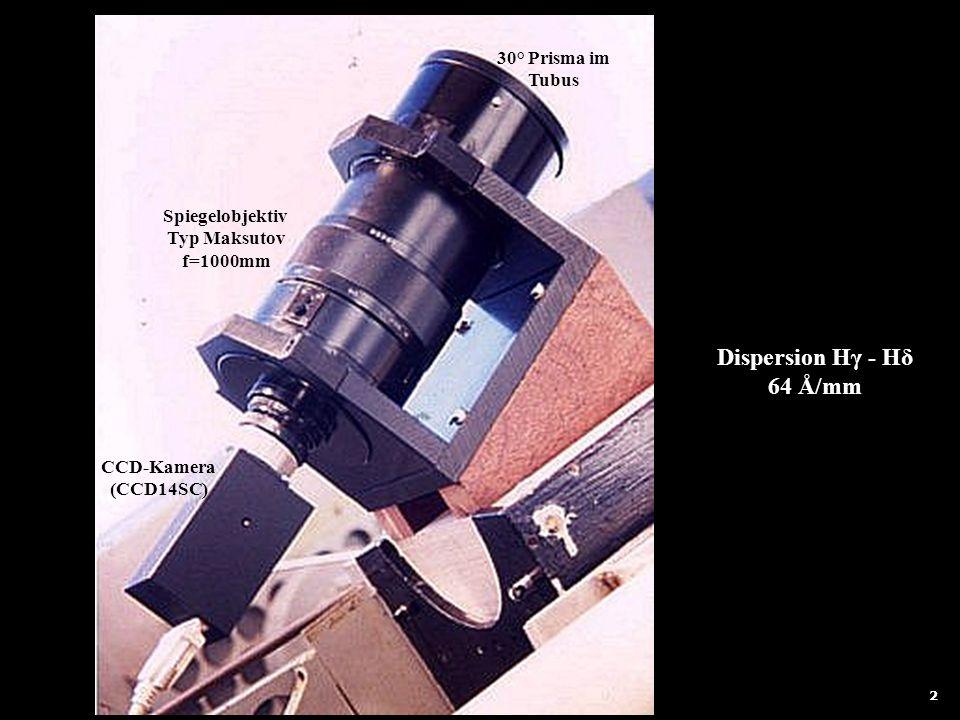 3 30° Prisma im Tubus Spiegelobjektiv Typ Maksutov f=1000mm CCD-Kamera (CCD14SC) Dispersion Hγ - Hδ 64 Å/mm 2