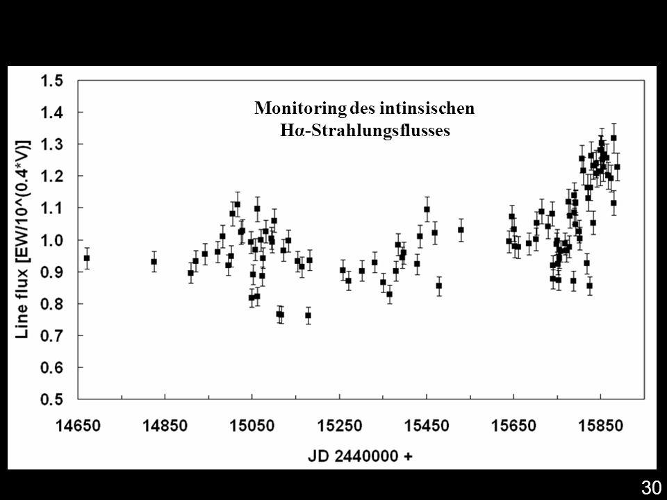 Monitoring des intinsischen Hα-Strahlungsflusses 30