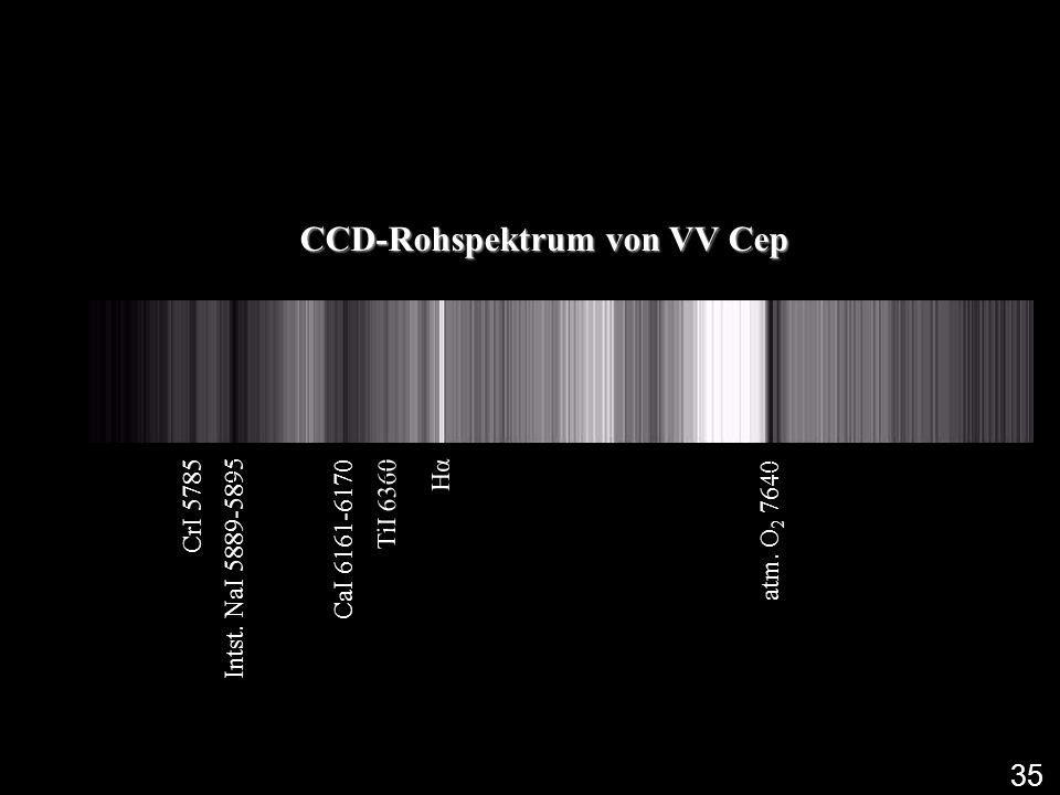 CCD-Rohspektrum von VV Cep atm. O 2 7640 HαHα CrI 5785 Intst. NaI 5889-5895 CaI 6161-6170 TiI 6360 35