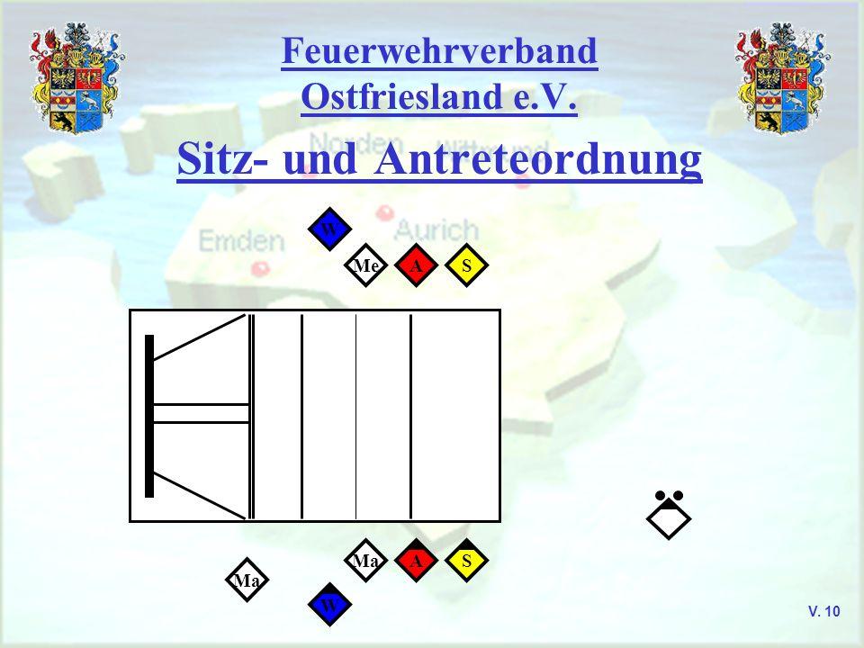 Feuerwehrverband Ostfriesland e.V. Sitz- und Antreteordnung V. 10 Ma A A W W S S Me Ma