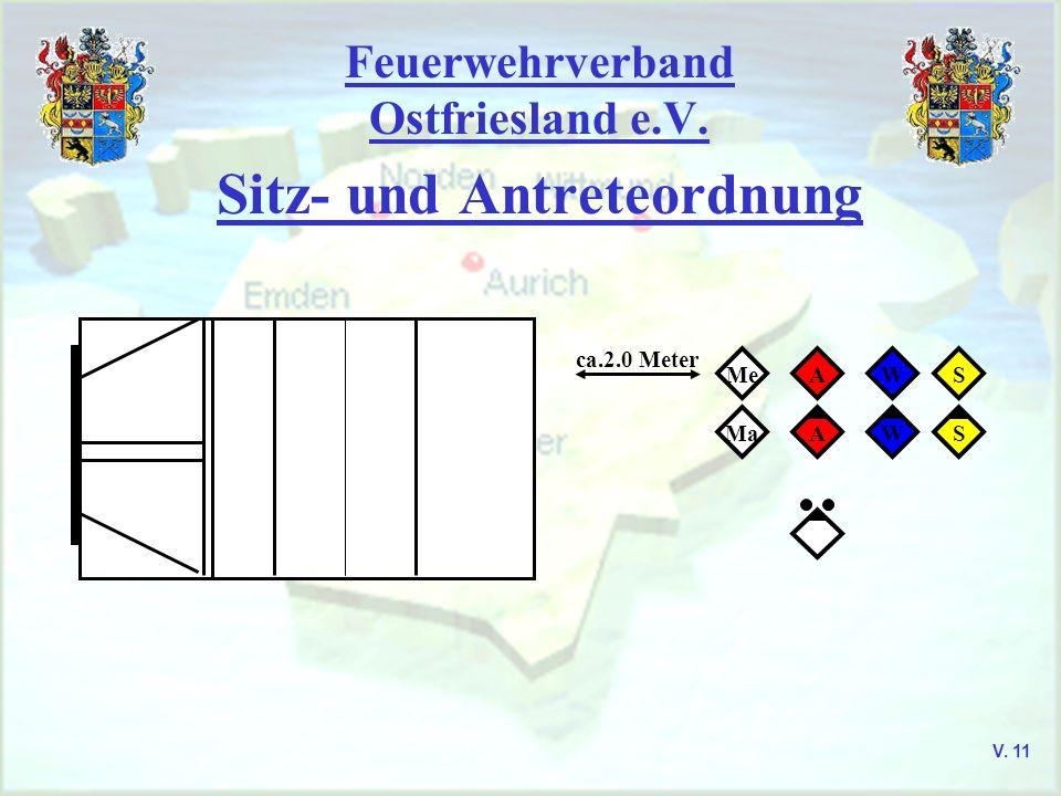 Feuerwehrverband Ostfriesland e.V. Sitz- und Antreteordnung V. 11 ca.2.0 Meter SWAMe SWA Ma