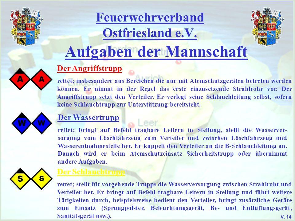 Feuerwehrverband Ostfriesland e.V. Aufgaben der Mannschaft V. 14 A A Der Angriffstrupp rettet; insbesondere aus Bereichen die nur mit Atemschutzgeräte
