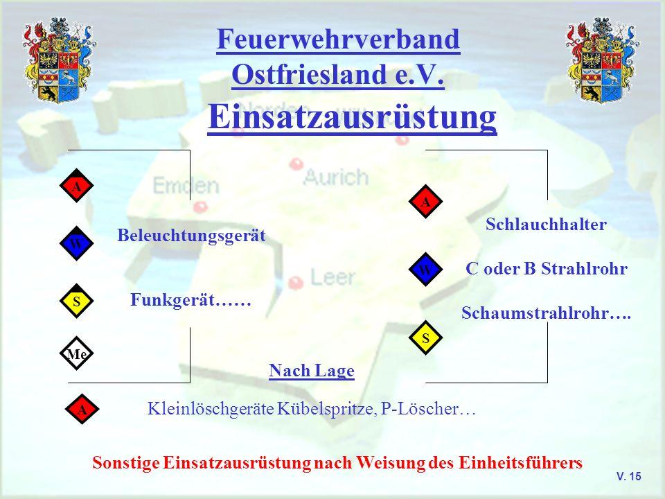 Feuerwehrverband Ostfriesland e.V. Einsatzausrüstung V. 15 Beleuchtungsgerät Funkgerät…… A W S Me Schlauchhalter C oder B Strahlrohr Schaumstrahlrohr…