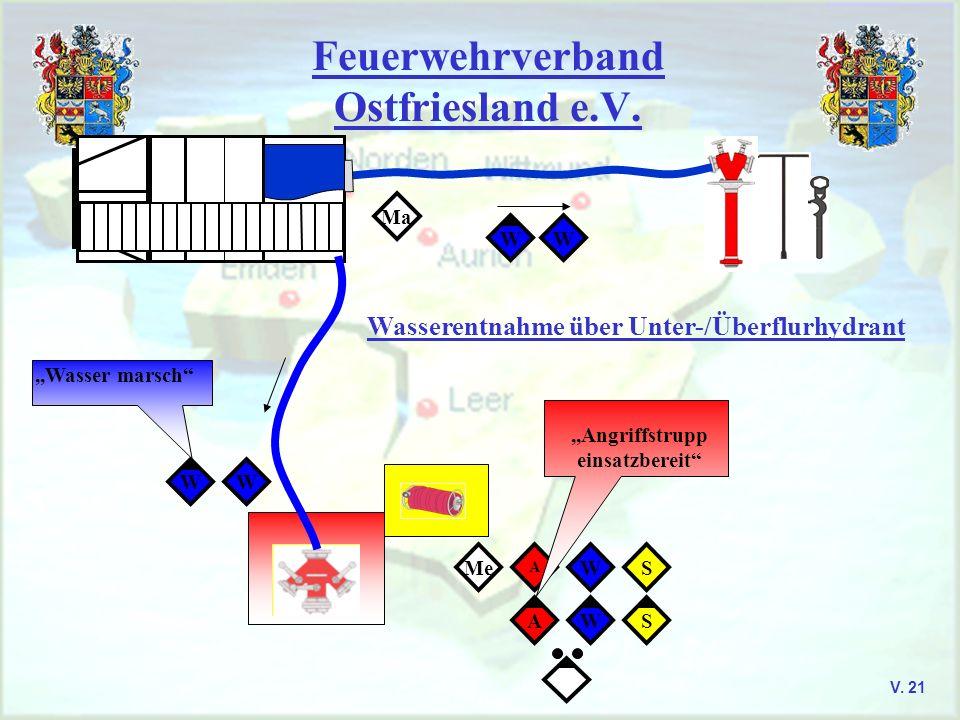 Feuerwehrverband Ostfriesland e.V. V. 21 A A MeS S W W,,Angriffstrupp einsatzbereit Ma WW WW,,Wasser marsch Wasserentnahme über Unter-/Überflurhydrant