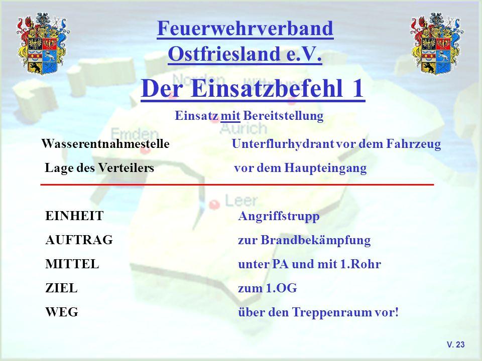 Feuerwehrverband Ostfriesland e.V. Der Einsatzbefehl 1 V. 23 Einsatz mit Bereitstellung Wasserentnahmestelle Unterflurhydrant vor dem Fahrzeug Lage de