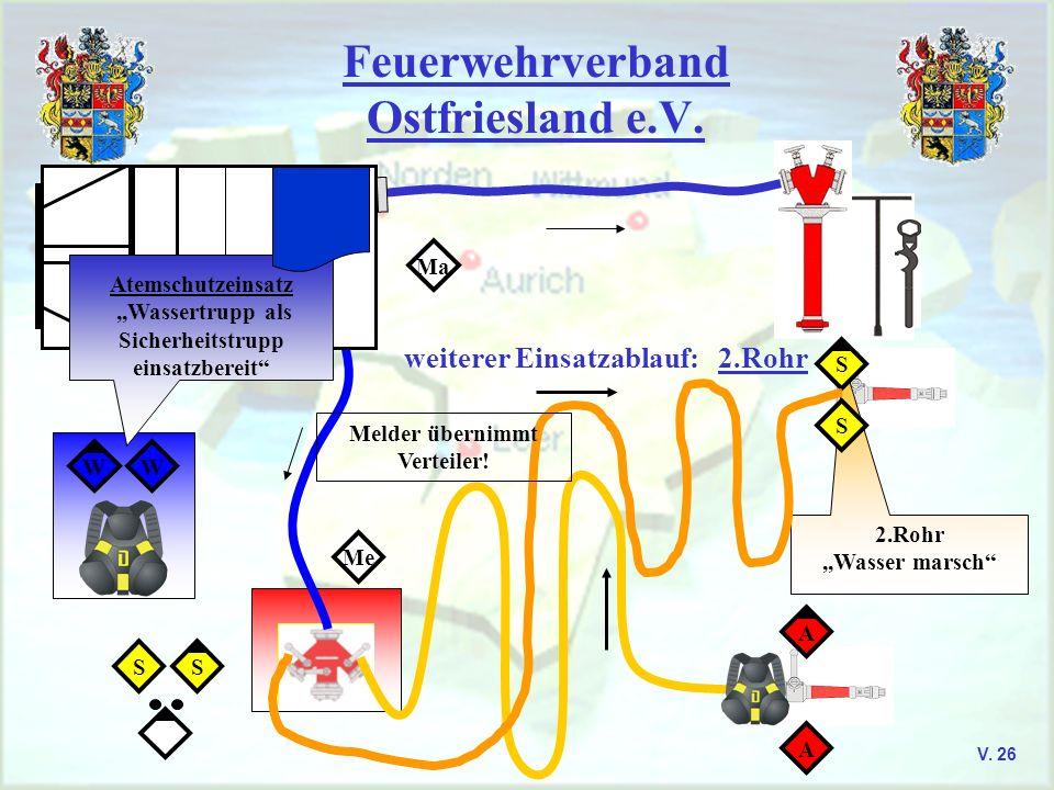 Feuerwehrverband Ostfriesland e.V. V. 26 weiterer Einsatzablauf: 2.Rohr Ma WW Atemschutzeinsatz,,Wassertrupp als Sicherheitstrupp einsatzbereit 2.Rohr