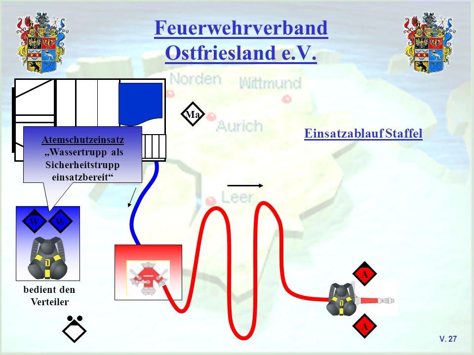 Feuerwehrverband Ostfriesland e.V. V. 27 Ma A A WW Atemschutzeinsatz,,Wassertrupp als Sicherheitstrupp einsatzbereit bedient den Verteiler Einsatzabla