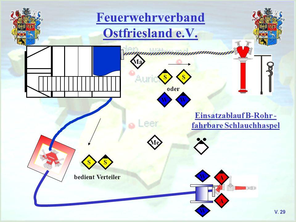 Feuerwehrverband Ostfriesland e.V. V. 29 Einsatzablauf B-Rohr - fahrbare Schlauchhaspel Ma A A SS bedient Verteiler WW oder W W Me SS