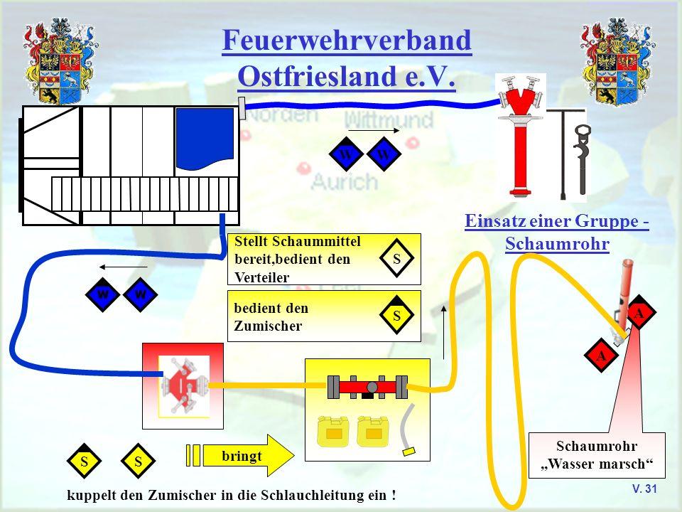 Feuerwehrverband Ostfriesland e.V. V. 31 Einsatz einer Gruppe - Schaumrohr bedient den Zumischer S Stellt Schaummittel bereit,bedient den Verteiler S