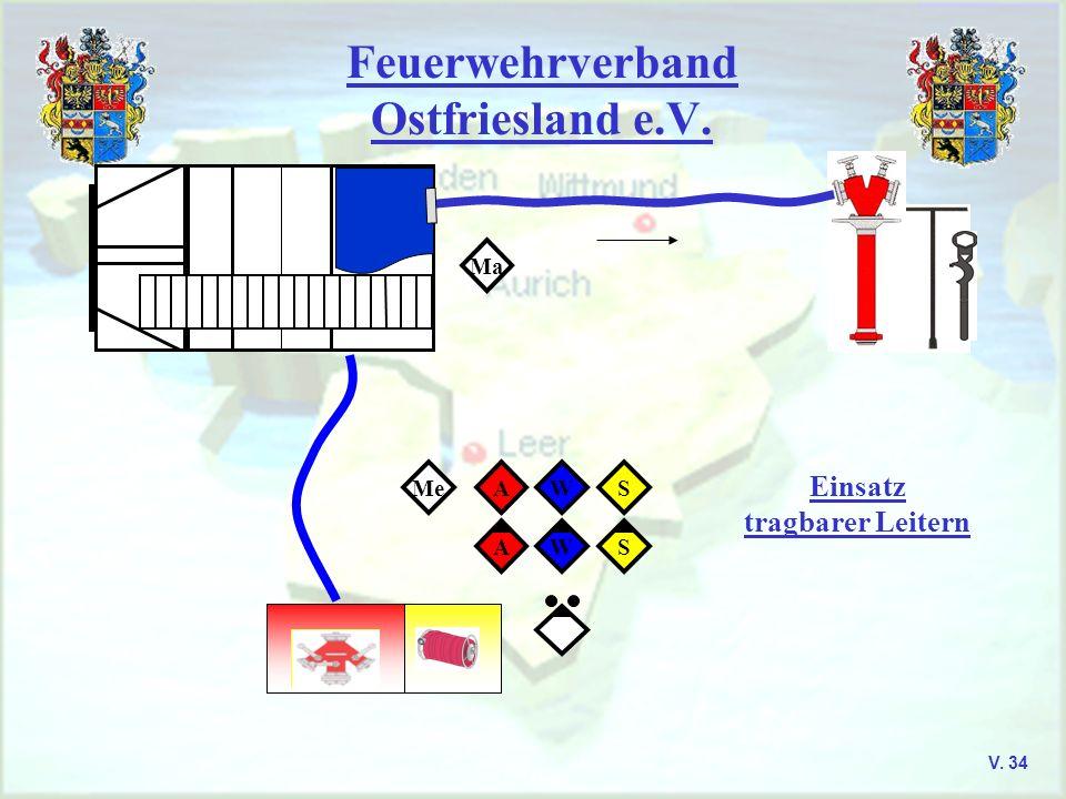 Feuerwehrverband Ostfriesland e.V. V. 34 SWAMe SWA Ma Einsatz tragbarer Leitern