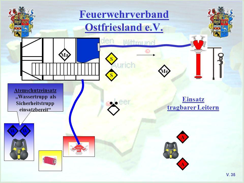 Feuerwehrverband Ostfriesland e.V. V. 35 Ma WW Atemschutzeinsatz,,Wassertrupp als Sicherheitstrupp einsatzbereit S S Me A A Einsatz tragbarer Leitern