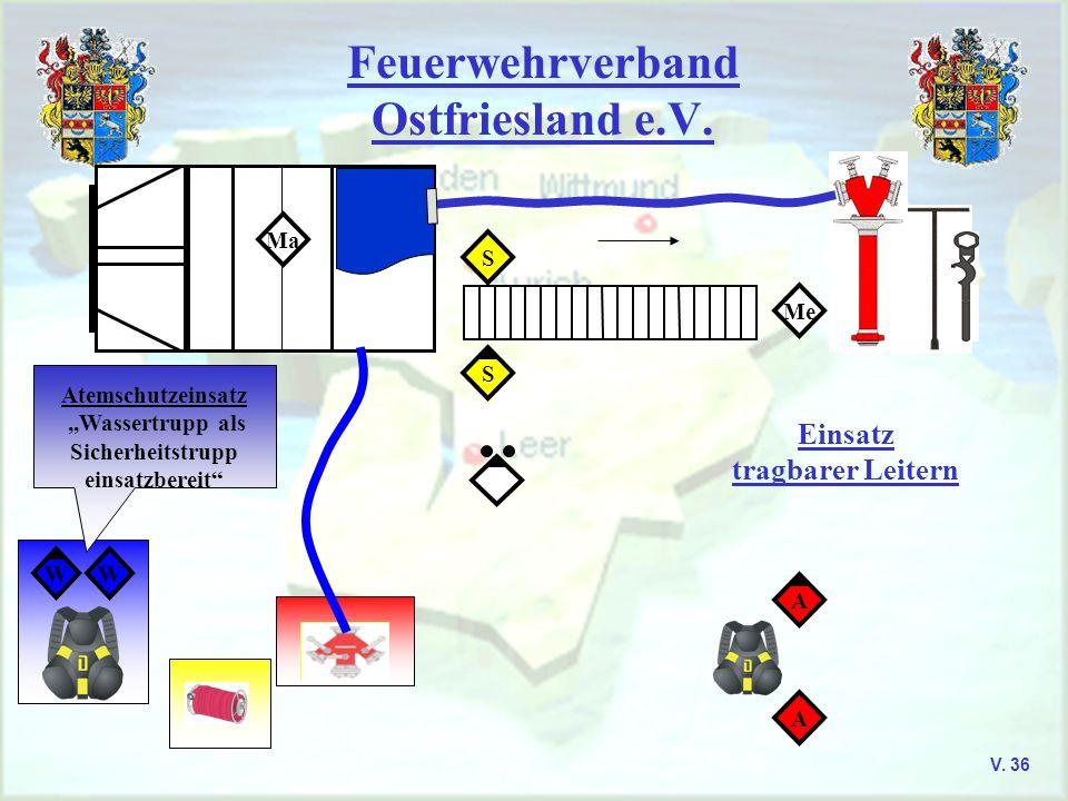 Feuerwehrverband Ostfriesland e.V. V. 36 Ma WW Atemschutzeinsatz,,Wassertrupp als Sicherheitstrupp einsatzbereit S S Me A A Einsatz tragbarer Leitern