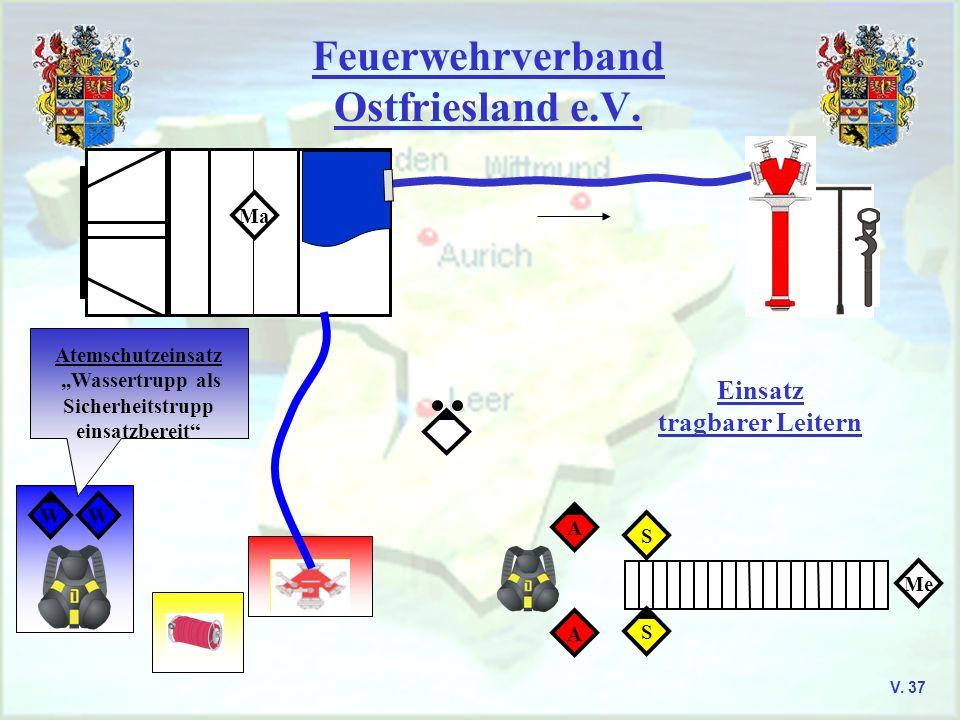 Feuerwehrverband Ostfriesland e.V. V. 37 Ma WW Atemschutzeinsatz,,Wassertrupp als Sicherheitstrupp einsatzbereit S S Me A A Einsatz tragbarer Leitern
