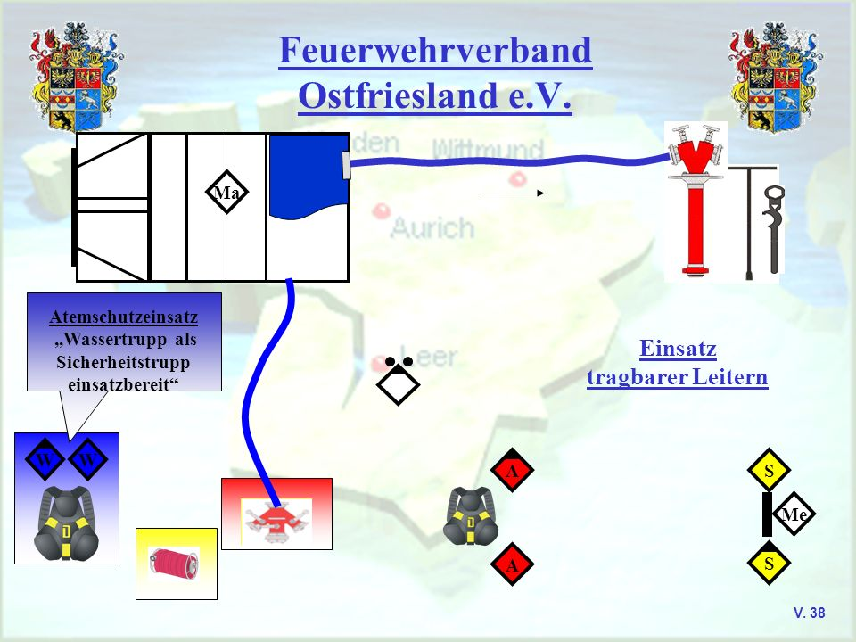 Feuerwehrverband Ostfriesland e.V. V. 38 Ma WW Atemschutzeinsatz,,Wassertrupp als Sicherheitstrupp einsatzbereit A A Einsatz tragbarer Leitern S Me S