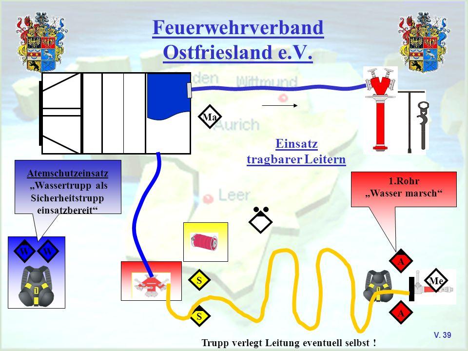 Feuerwehrverband Ostfriesland e.V. V. 39 Ma WW Atemschutzeinsatz,,Wassertrupp als Sicherheitstrupp einsatzbereit A A Einsatz tragbarer Leitern Me 1.Ro