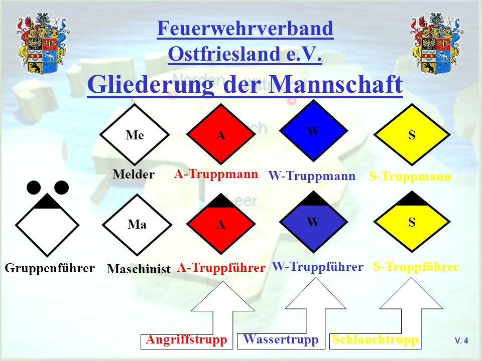 Feuerwehrverband Ostfriesland e.V. Gliederung der Mannschaft V. 4 Angriffstrupp A-Truppmann A A-Truppführer A Melder Me Maschinist Ma Wassertrupp W W-