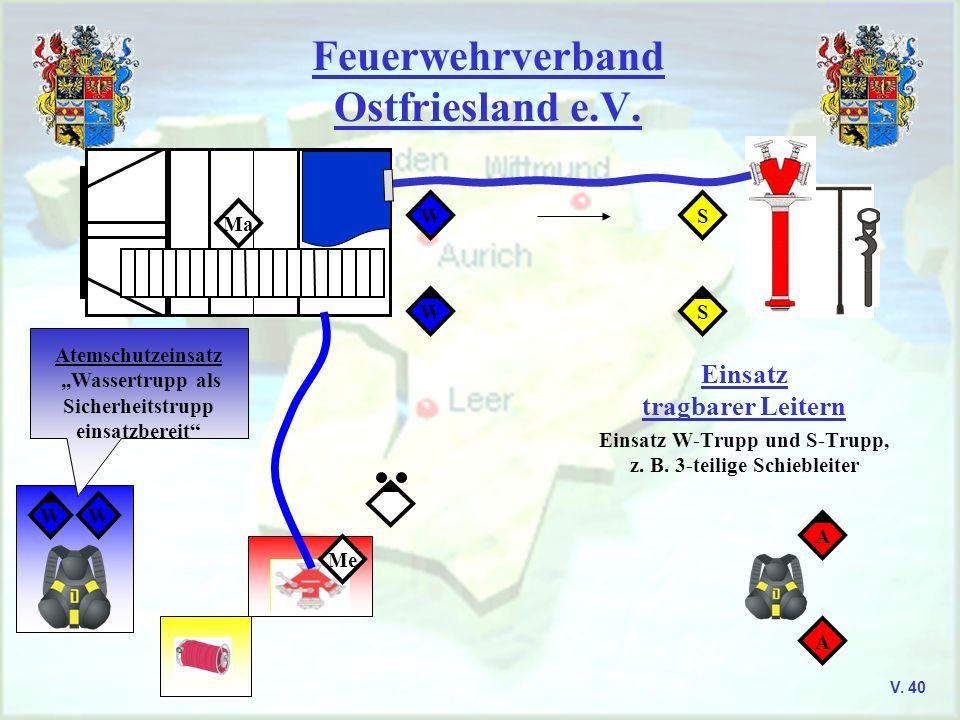 Feuerwehrverband Ostfriesland e.V. V. 40 Ma WW Atemschutzeinsatz,,Wassertrupp als Sicherheitstrupp einsatzbereit A A Me W W S S Einsatz tragbarer Leit