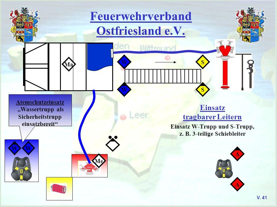 Feuerwehrverband Ostfriesland e.V. V. 41 Ma WW Atemschutzeinsatz,,Wassertrupp als Sicherheitstrupp einsatzbereit A A Einsatz tragbarer Leitern Einsatz