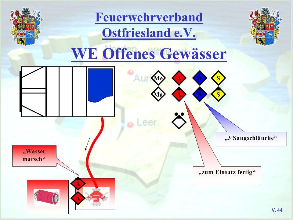 Feuerwehrverband Ostfriesland e.V. V. 44 SWAMe SWA Ma A A,,Wasser marsch zum Einsatz fertig,,3 Saugschläuche WE Offenes Gewässer