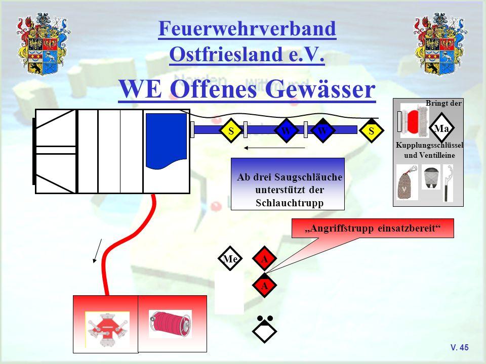 Feuerwehrverband Ostfriesland e.V. V. 45 WE Offenes Gewässer SWSW Bringt der Kupplungsschlüssel und Ventilleine Ma Ab drei Saugschläuche unterstützt d