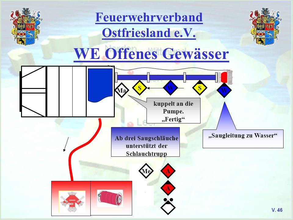 Feuerwehrverband Ostfriesland e.V. V. 46 WE Offenes Gewässer Ab drei Saugschläuche unterstützt der Schlauchtrupp Ma kuppelt an die Pumpe.,,Fertig,,Sau