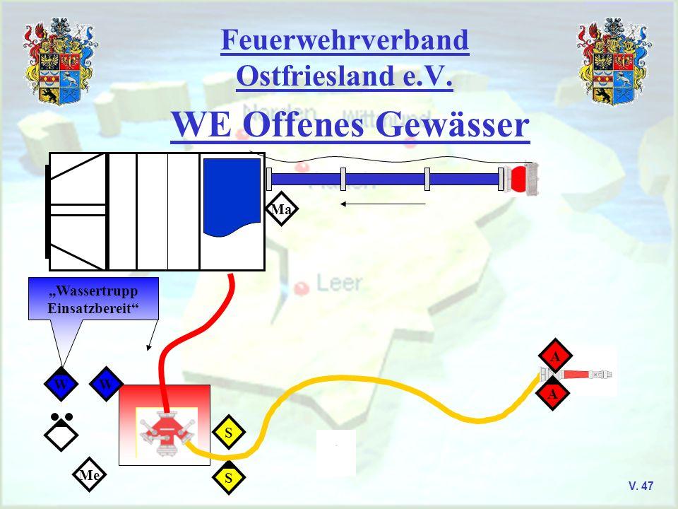 Feuerwehrverband Ostfriesland e.V. V. 47 Ma Me Ma. WE Offenes Gewässer W W,,Wassertrupp Einsatzbereit S S A A