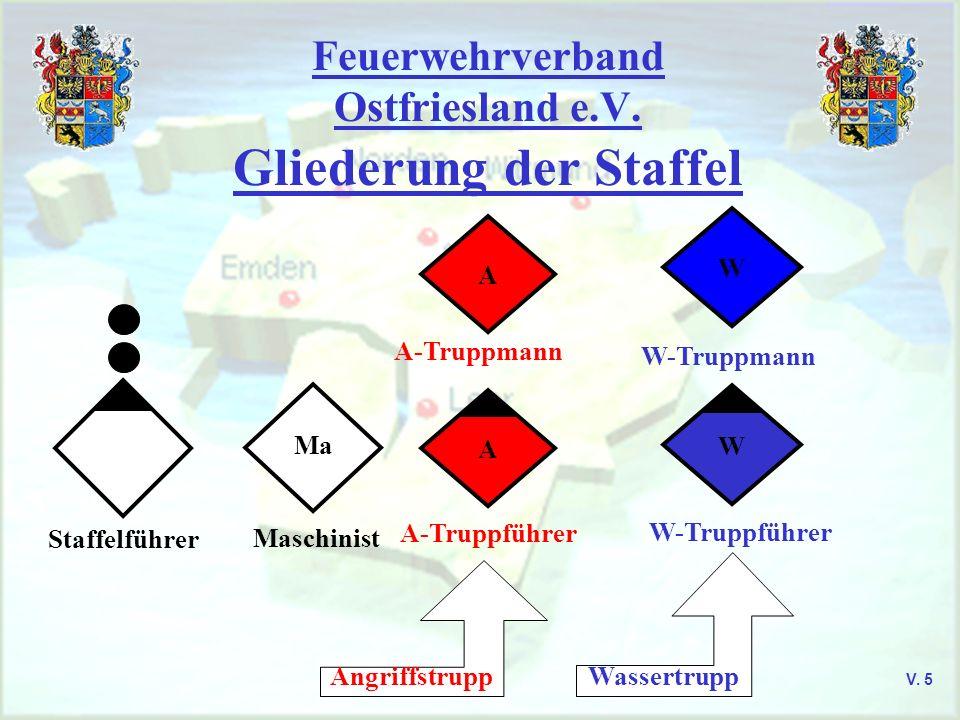 Feuerwehrverband Ostfriesland e.V. Gliederung der Staffel V. 5 Angriffstrupp A-Truppmann A A-Truppführer A Wassertrupp W W-Truppmann W W-Truppführer M