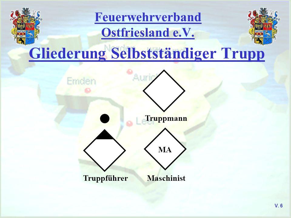 Feuerwehrverband Ostfriesland e.V. Gliederung Selbstständiger Trupp V. 6 Truppführer Truppmann Maschinist MA