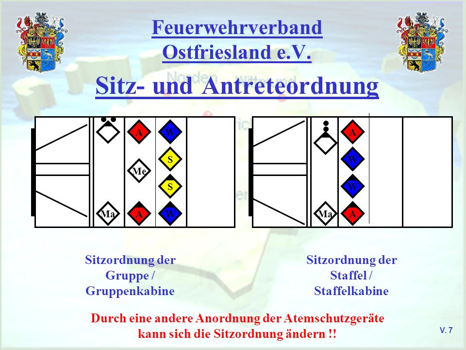 Feuerwehrverband Ostfriesland e.V. Sitz- und Antreteordnung V. 7 A AW W S S Me Ma Sitzordnung der Gruppe / Gruppenkabine A A W W Ma Sitzordnung der St