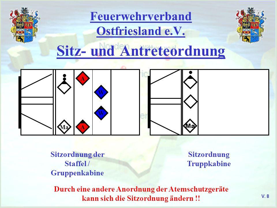 Feuerwehrverband Ostfriesland e.V. Sitz- und Antreteordnung V. 8 A A W W Ma Sitzordnung der Staffel / Gruppenkabine Sitzordnung Truppkabine Ma Durch e
