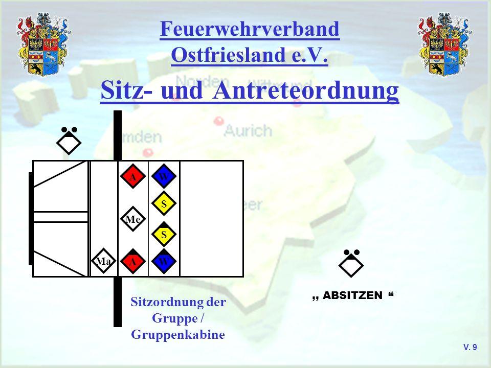 Feuerwehrverband Ostfriesland e.V. Sitz- und Antreteordnung V. 9 Sitzordnung der Gruppe / Gruppenkabine A AW W S S Me Ma,, ABSITZEN