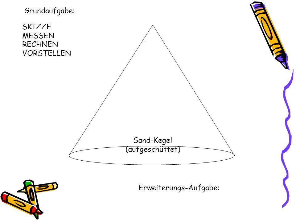 Sand-Kegel (aufgeschüttet) SKIZZE MESSEN RECHNEN VORSTELLEN Grundaufgabe: Erweiterungs-Aufgabe: