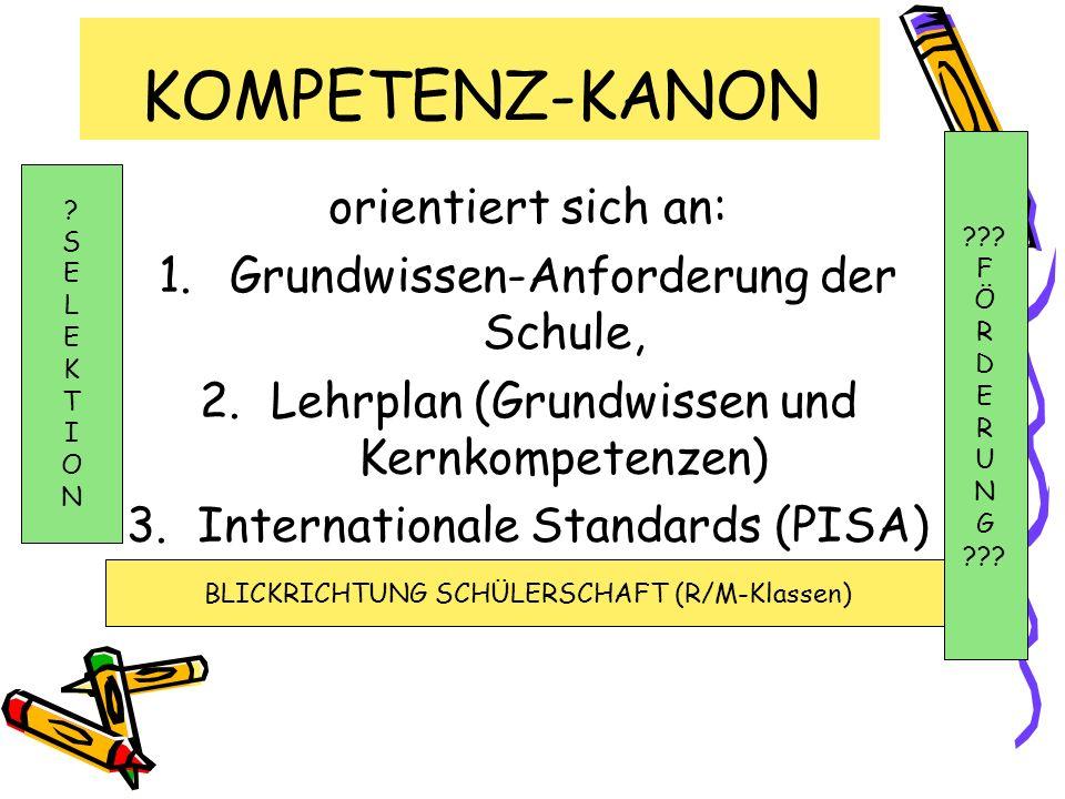 KOMPETENZ-KANON orientiert sich an: 1.Grundwissen-Anforderung der Schule, 2.Lehrplan (Grundwissen und Kernkompetenzen) 3.Internationale Standards (PIS