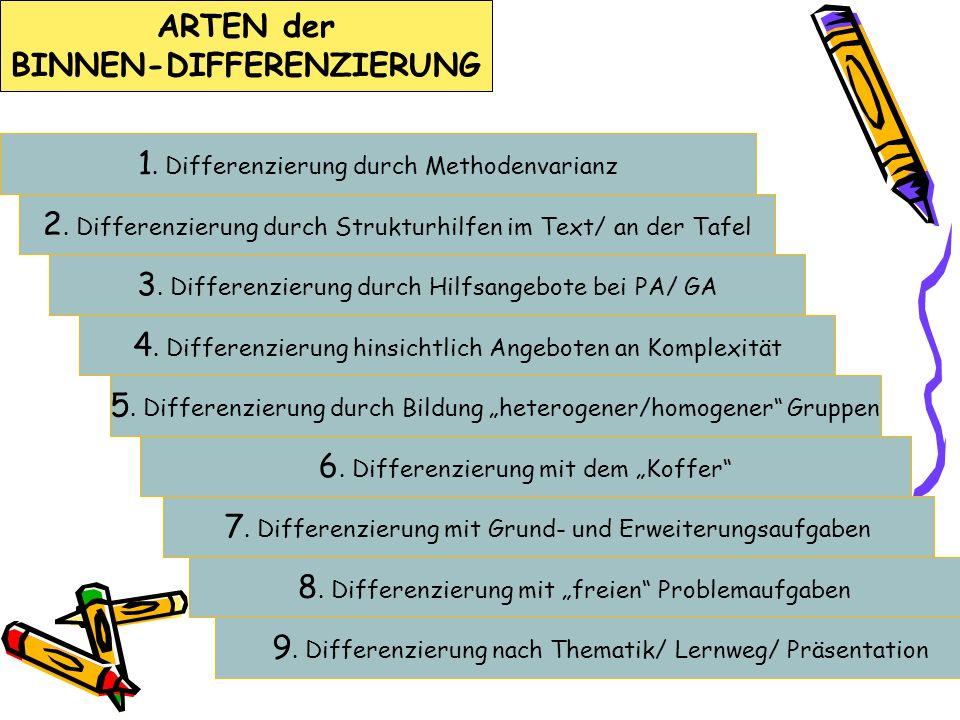 ARTEN der BINNEN-DIFFERENZIERUNG 1. Differenzierung durch Methodenvarianz 2. Differenzierung durch Strukturhilfen im Text/ an der Tafel 5. Differenzie
