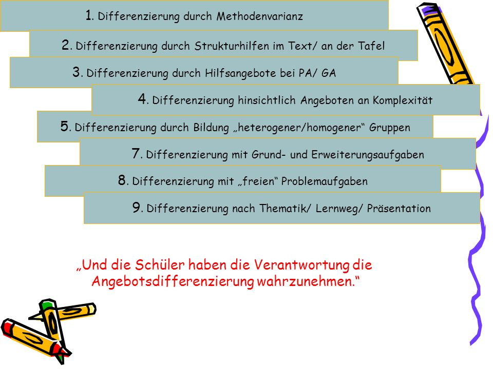 1.Differenzierung durch Methodenvarianz 2.