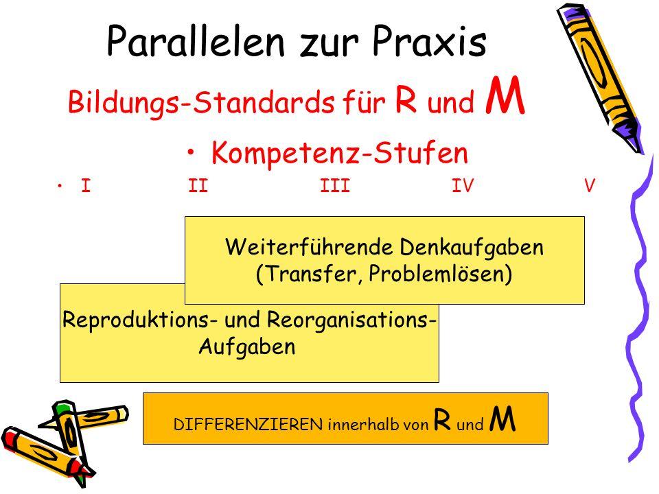 Parallelen zur Praxis Bildungs-Standards für R und M Kompetenz-Stufen IIIIIIIVV Reproduktions- und Reorganisations- Aufgaben Weiterführende Denkaufgab