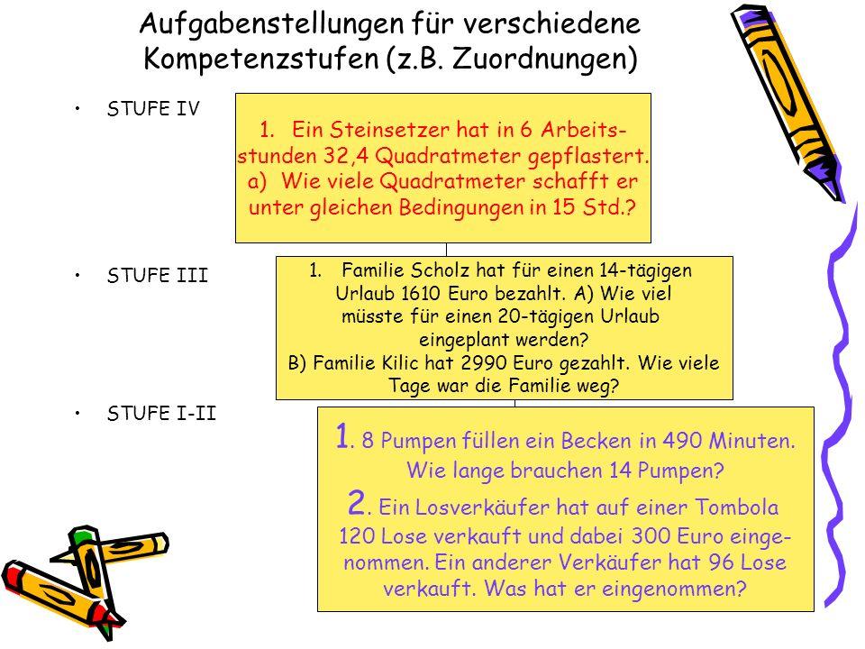Aufgabenstellungen für verschiedene Kompetenzstufen (z.B. Zuordnungen) STUFE IV STUFE III STUFE I-II 1.Ein Steinsetzer hat in 6 Arbeits- stunden 32,4
