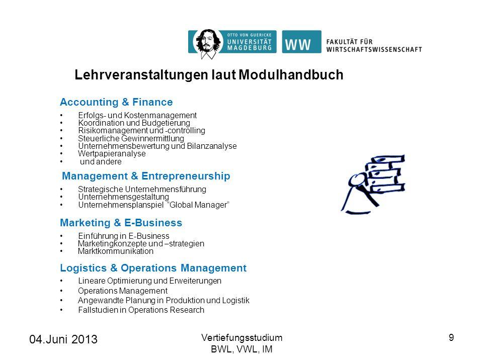 04.Juni 2013 Vertiefungsstudium BWL, VWL, IM 9 Lehrveranstaltungen laut Modulhandbuch Accounting & Finance Erfolgs- und Kostenmanagement Koordination