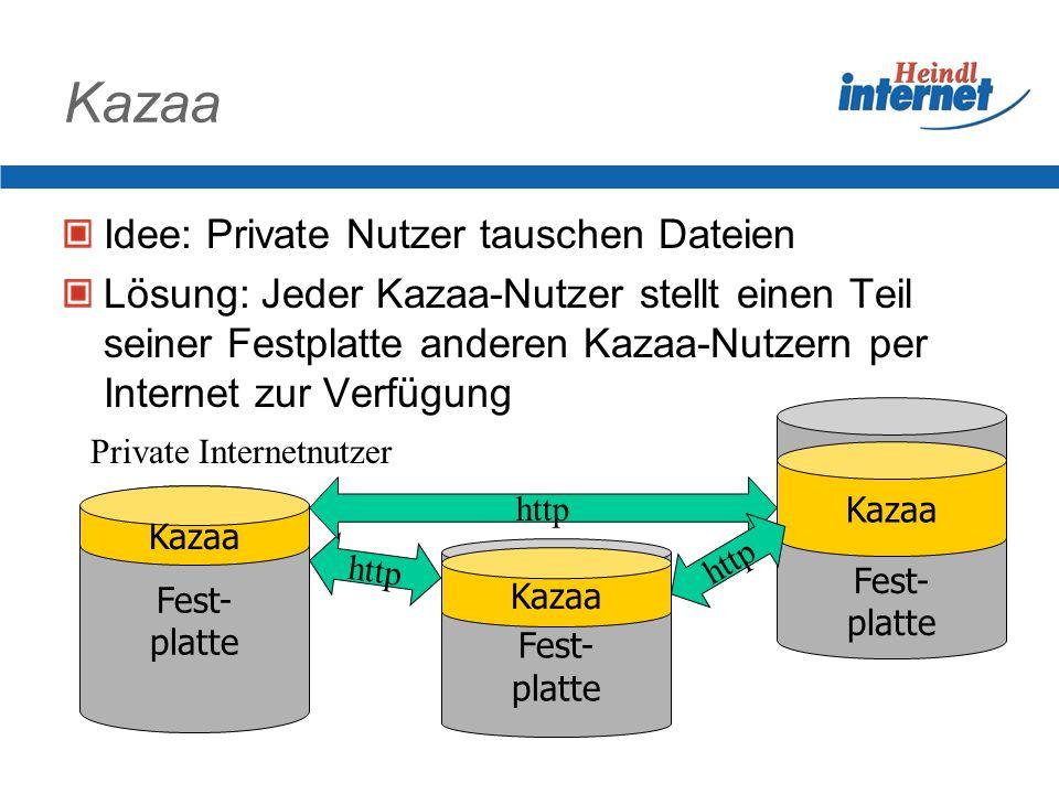 Dialer Ziel: Kleine Geldbeträge im Internet überweisen Lösung: Software, die eine Modemverbindung zu einer 190-Nummer herstellt Problem: Missbrauch du