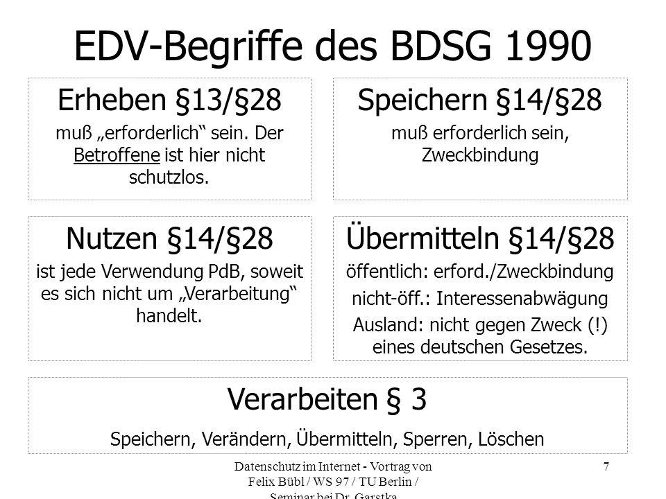 Datenschutz im Internet - Vortrag von Felix Bübl / WS 97 / TU Berlin / Seminar bei Dr. Garstka 7 EDV-Begriffe des BDSG 1990 Erheben §13/§28 muß erford